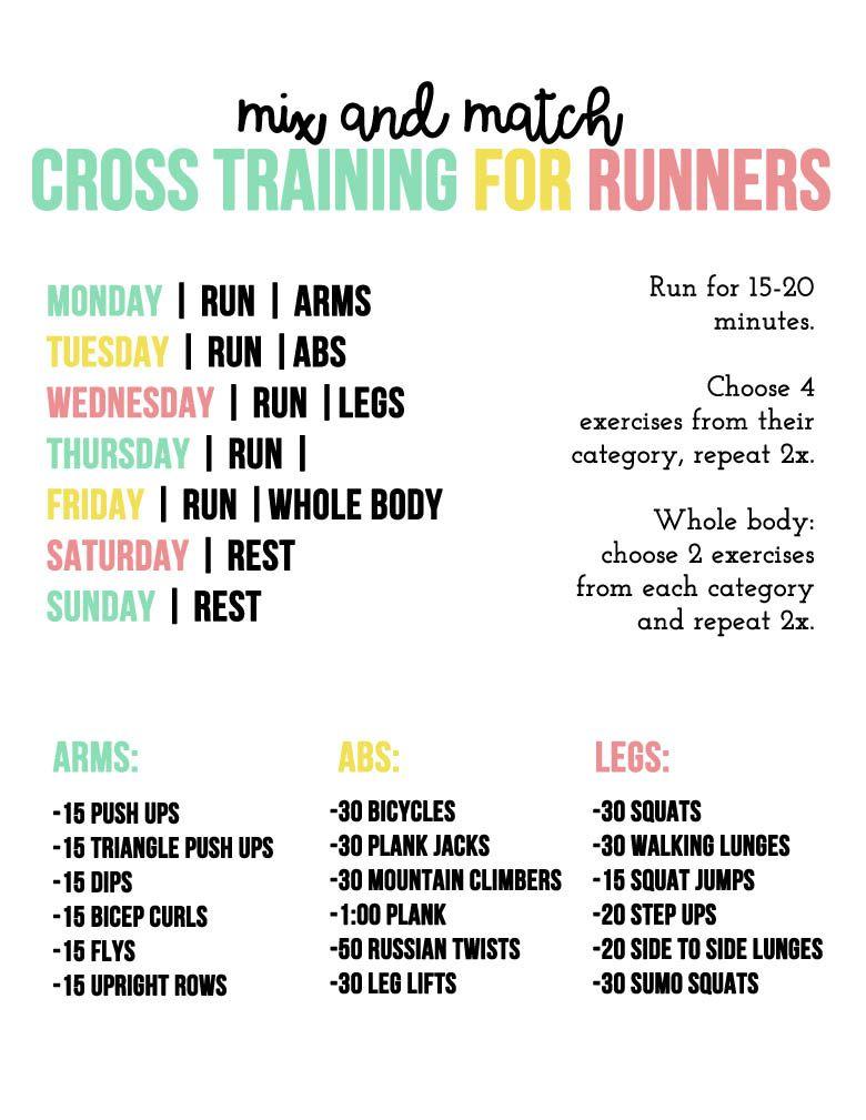 cross training programme