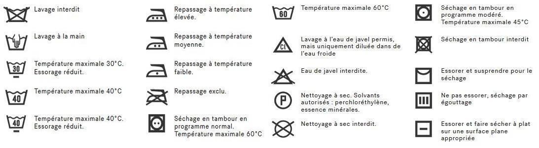 temperature lavage drap