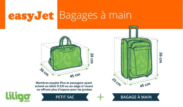 easyjet dimension bagage