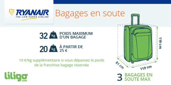 taille bagage cabine ryanair