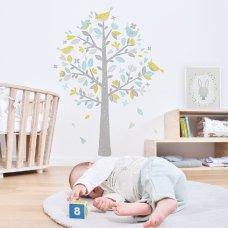 thème chambre bébé