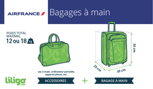 air france bagage cabine dimension