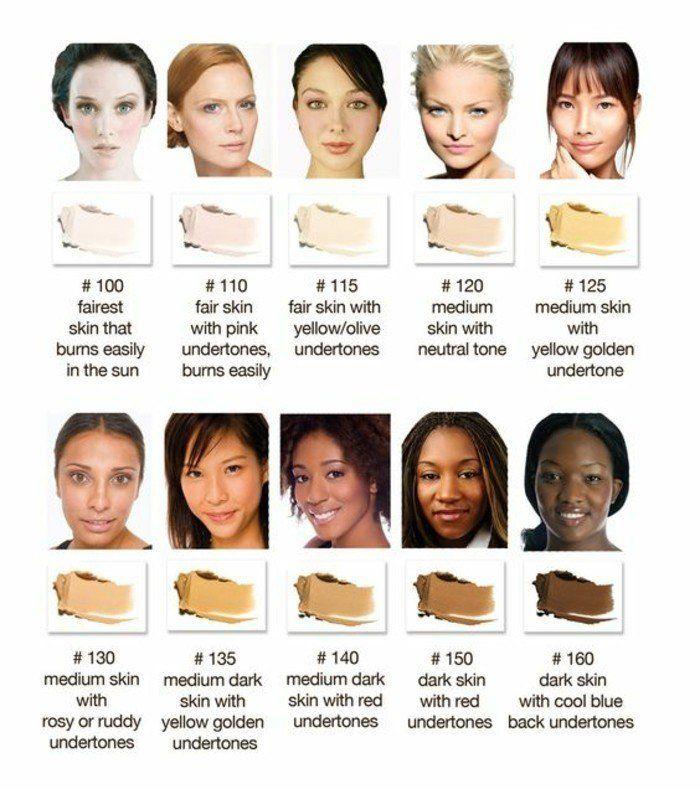 comment choisir son fond de teint