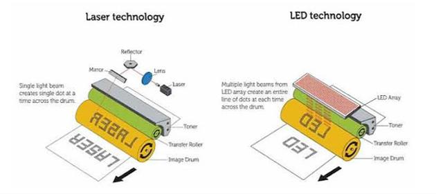 imprimante jet d encre ou laser
