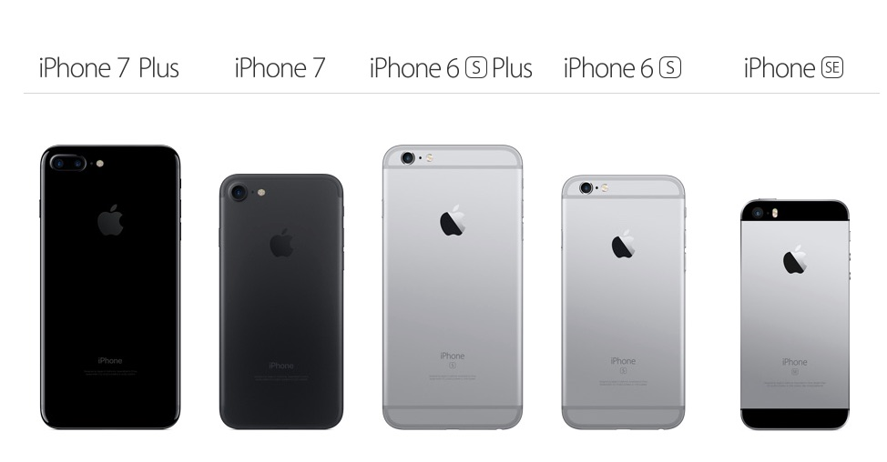 iphone 7 taille