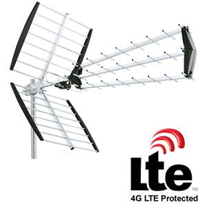 antenne tele